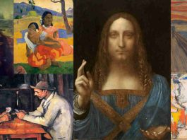 Most Expensive Paintings explained